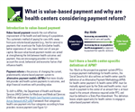 Introduction to Value-Based Payment for Health Centers