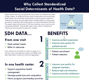 Coding Social Determinants of Health (SDH) for Optimizing Value