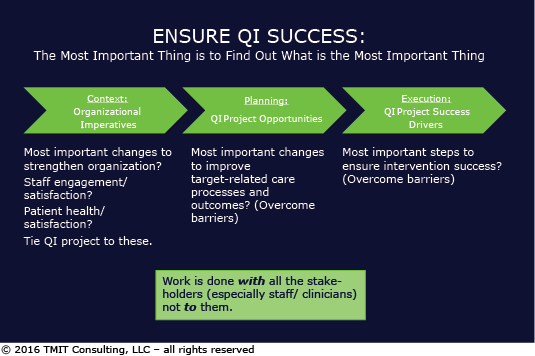 Ensure QI Success
