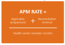 Spotlight on Health Center Payment Reform: Oregon Alternative Payment and Advanced Care Model