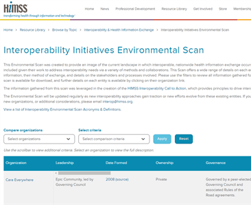 Interoperability Initiatives Environmental Scan