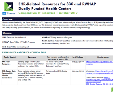 EHR-Related Resources for 330 and RWHAP Dually Funded Health Centers