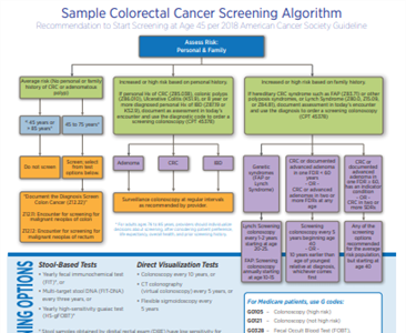 Colorectal Cancer Screening and Risk Assessment Workflow and Documentation Guide for Health Center NextGen Users