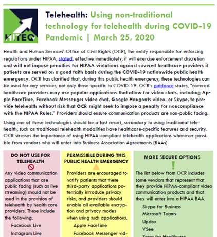 Using non-traditional technology for telehealth during COVID-19 Pandemic