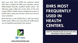 EHR Vendors Most Frequently Used by Health Centers