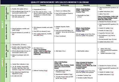 Quality Improvement Specialist Monthly Calendar