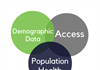 The Power of Demographic Data