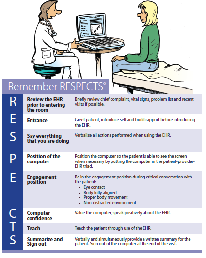 HITEQ Center - Electronic Health Record Communication Skills