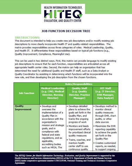 Hiteq Center Hiteq Job Function Decision Tree